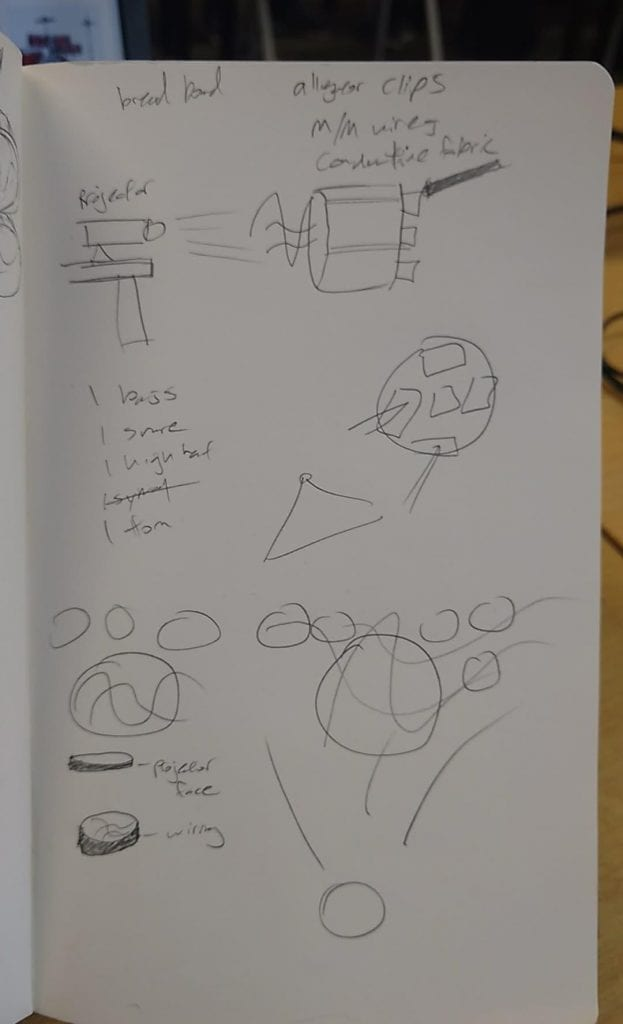 Original concept sketch for electric drum kit setup. Original concept was to create a flat slate with foil pads, but it was decided to expand the design to simulate actual instruments to provide a more immersive experience.