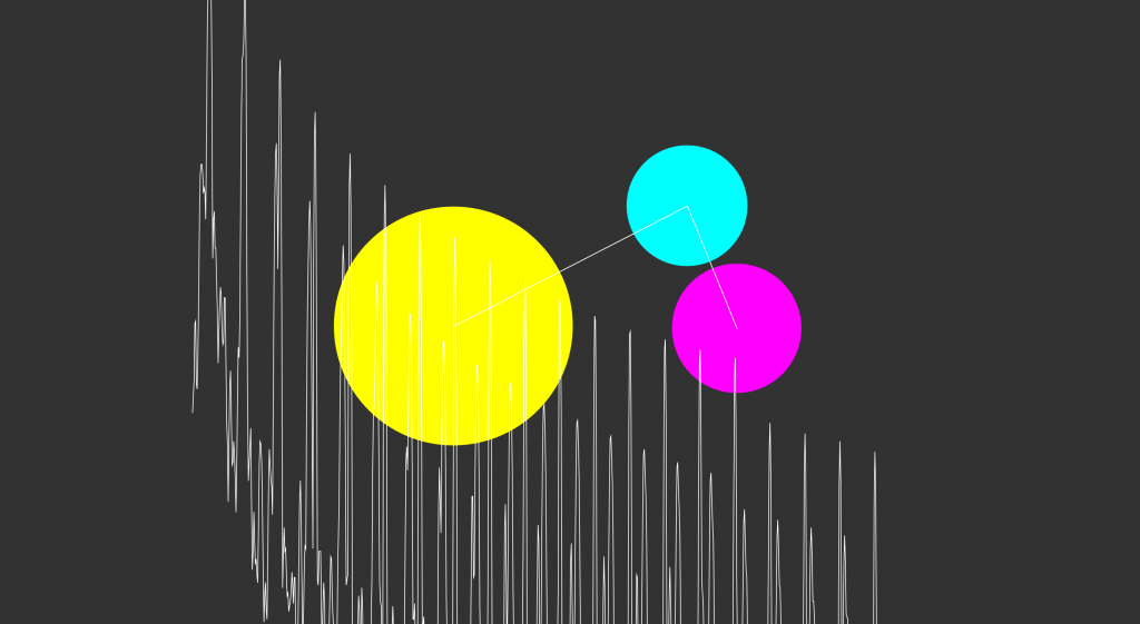 Cyan, Magenta, and Yellow Audio Visualization