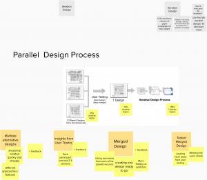 parallel-design-process