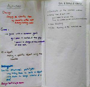 activities-list