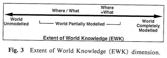 worldknowledge