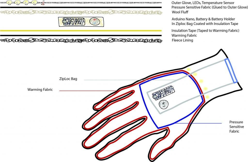 glove_design2