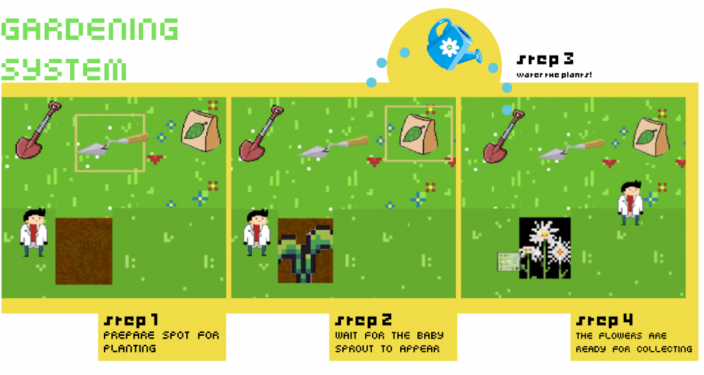 planting-process