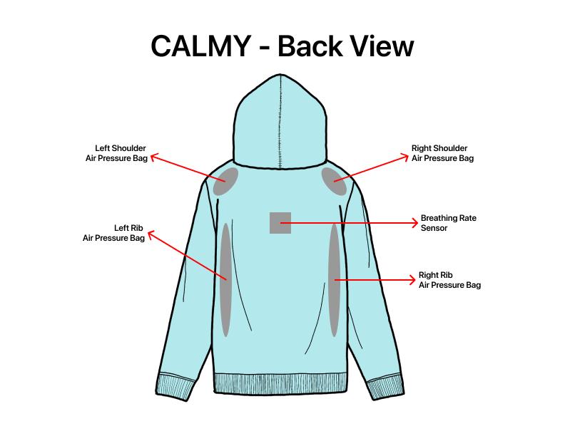 calmy-back