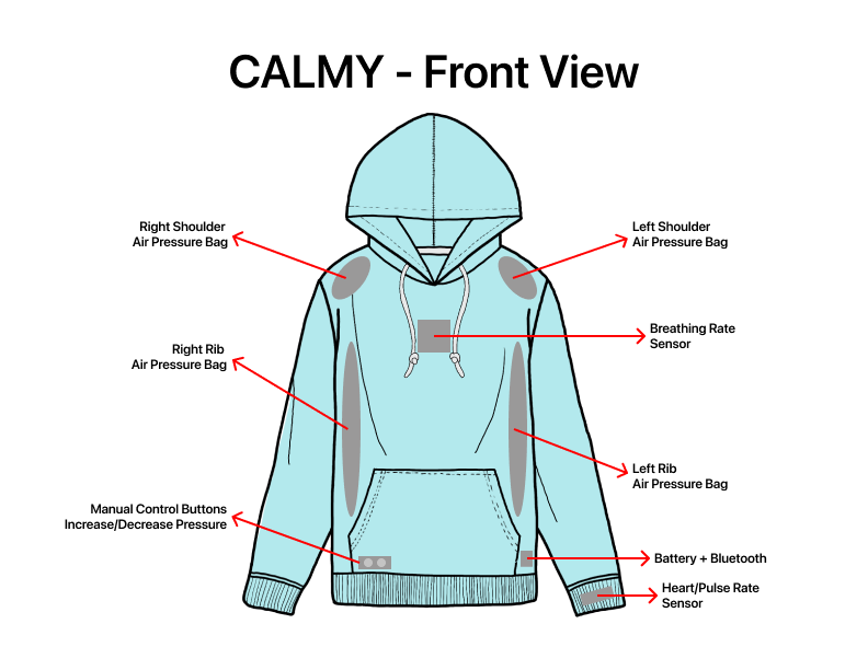 calmy-front
