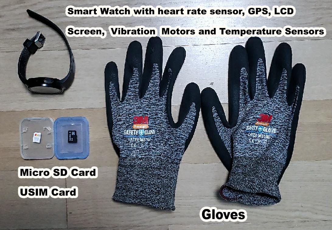 glove-mooodboard