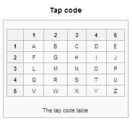 tap_code_table