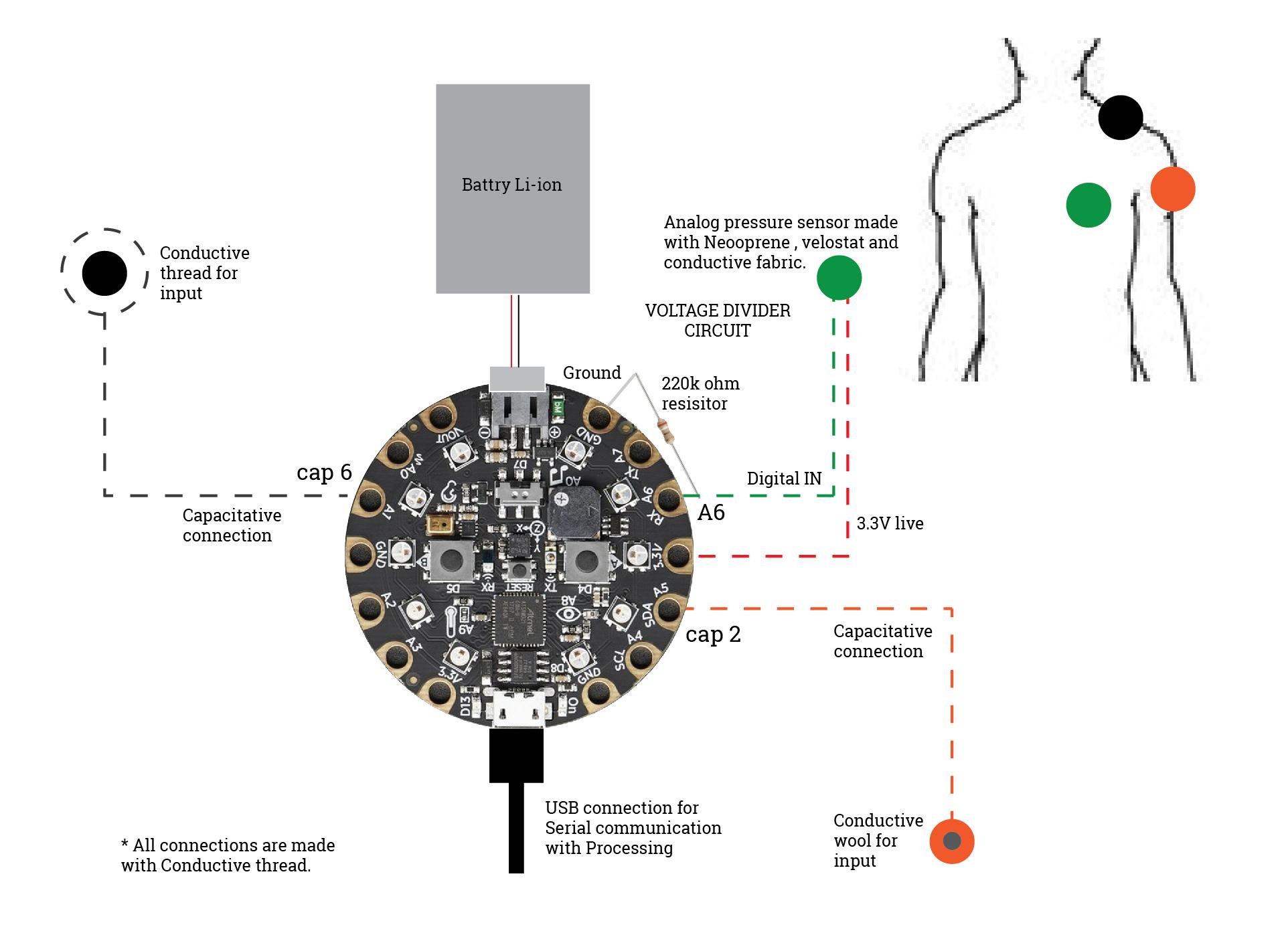 textile-wearables_circuit