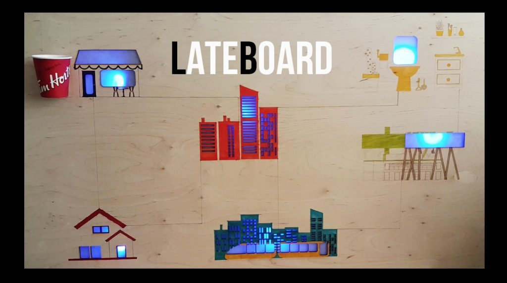 lateboard-image