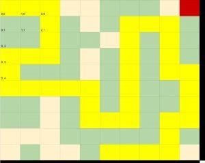 maze-ver-2-sheet1