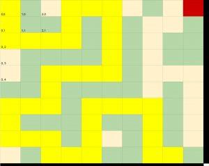 maze-ver-3-sheet1