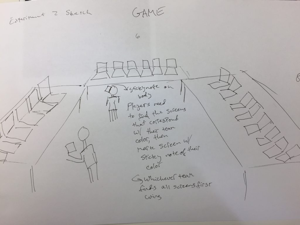 One of our game layout sketches