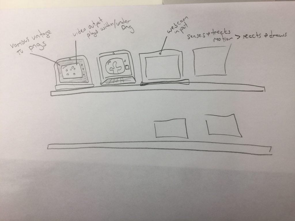 TV wall sketch
