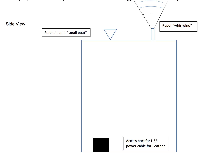 exp1-design2-rjbb-kc-df