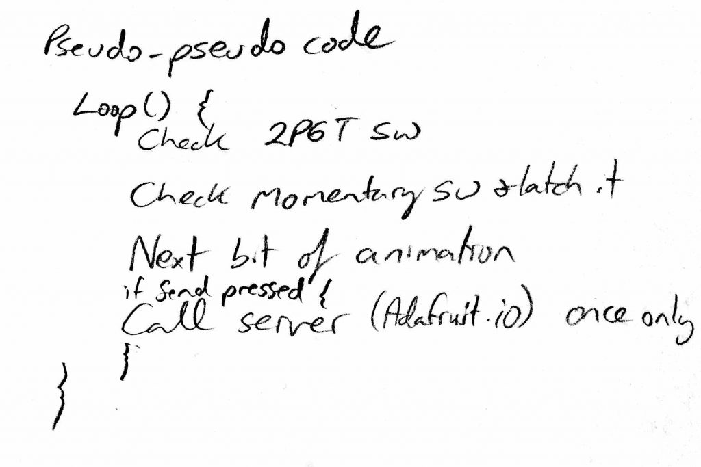 Pseudo-pseudo code v.1
