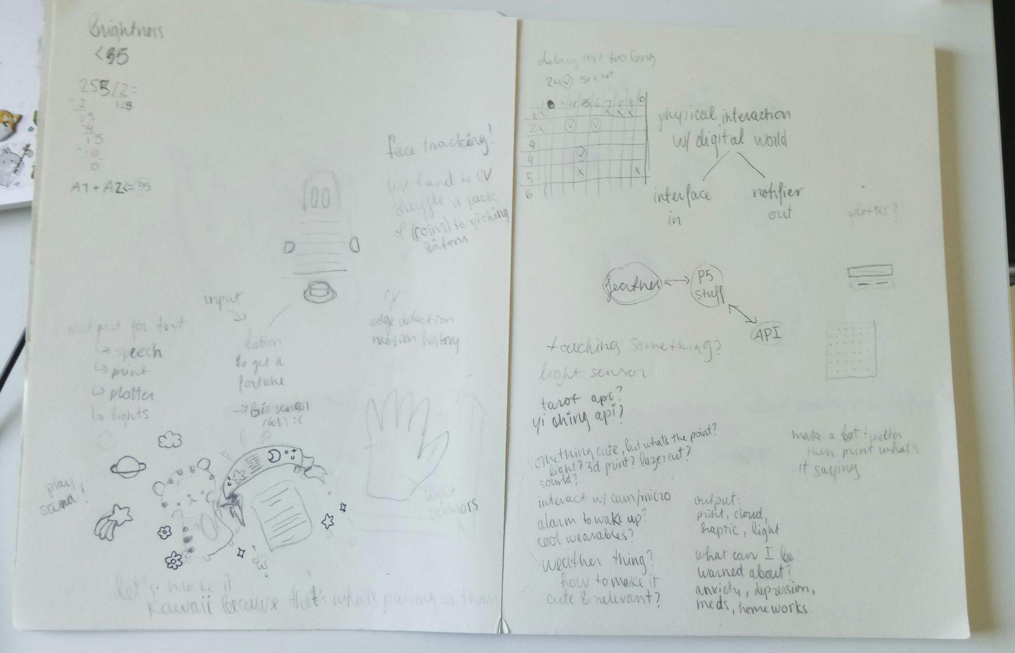 sketch_plamistry
