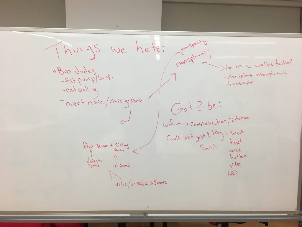 Brainstorming board