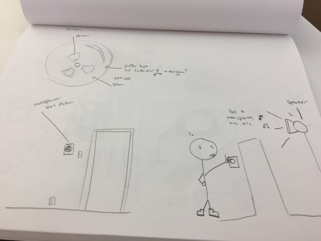 Sketching out interaction.