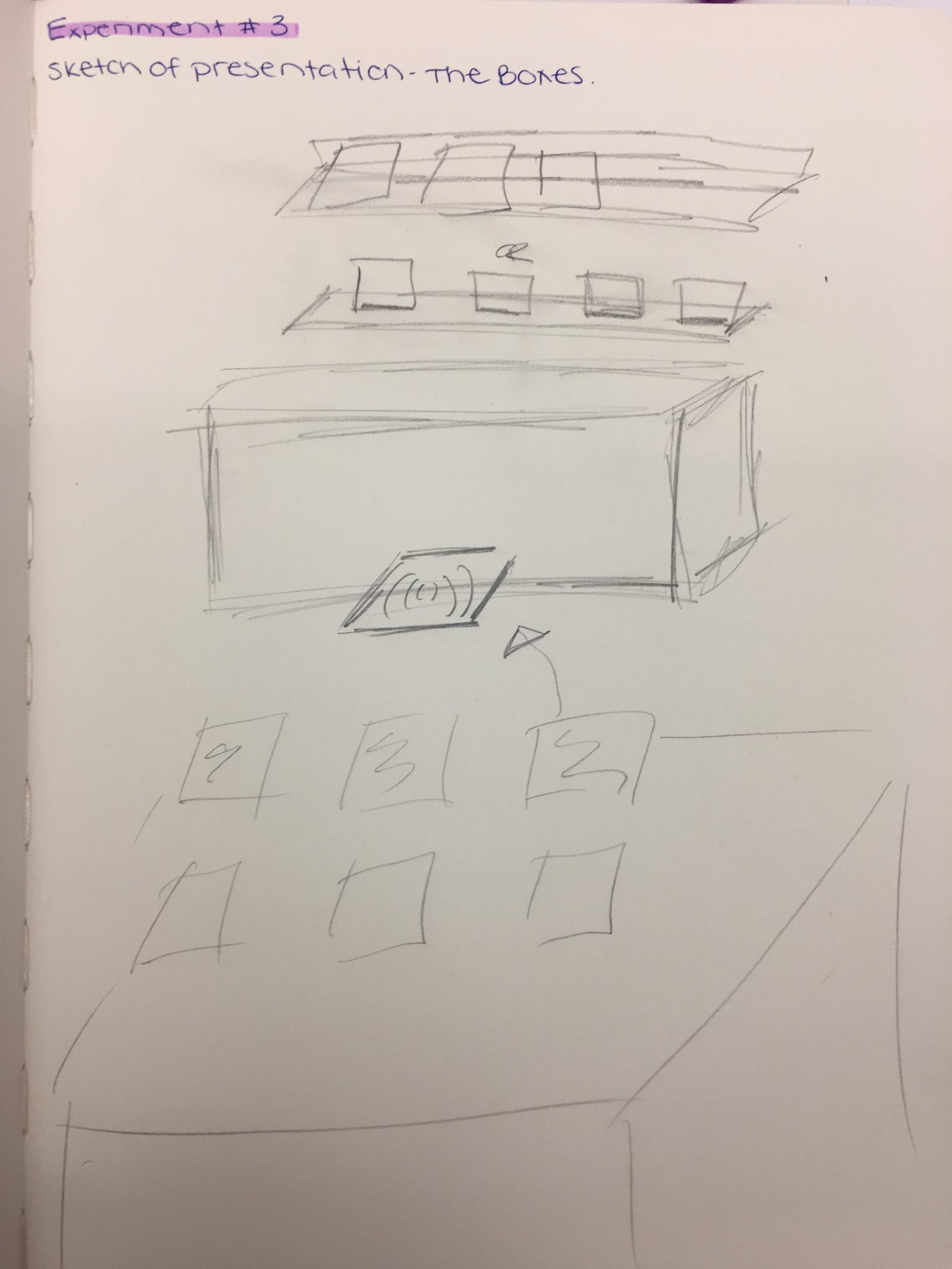 sketch-of-presentation