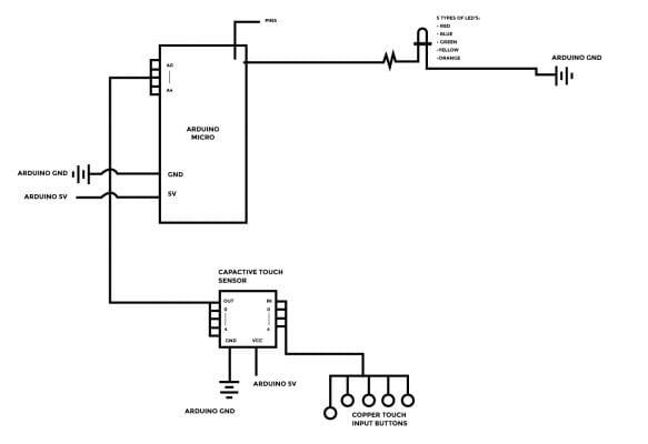 circuitry-2