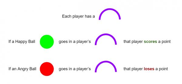 Emojiball explanations