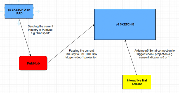 screenshot_2018-12-10-untitled-diagram-xml-draw-io