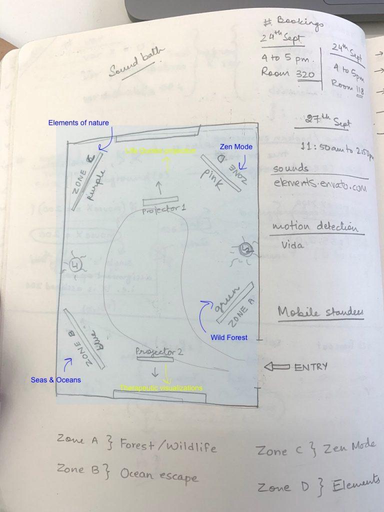 zone-maps