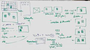 brainstorm-2_11nov2019