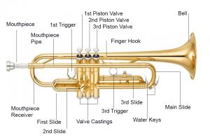 trumpet-parts