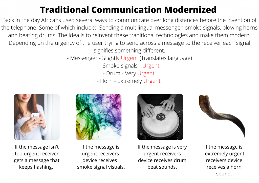 traditional-communication