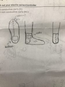 "Figure 1: Initial sketch of my prompt ""Run Adorably Sock"""