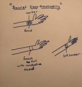 Figure 1: Initial sketch of idea