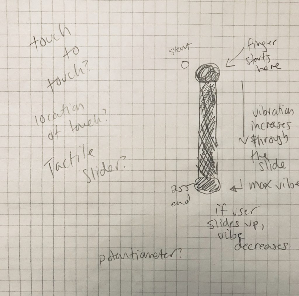 Initial sketch of the Haptic Slider.