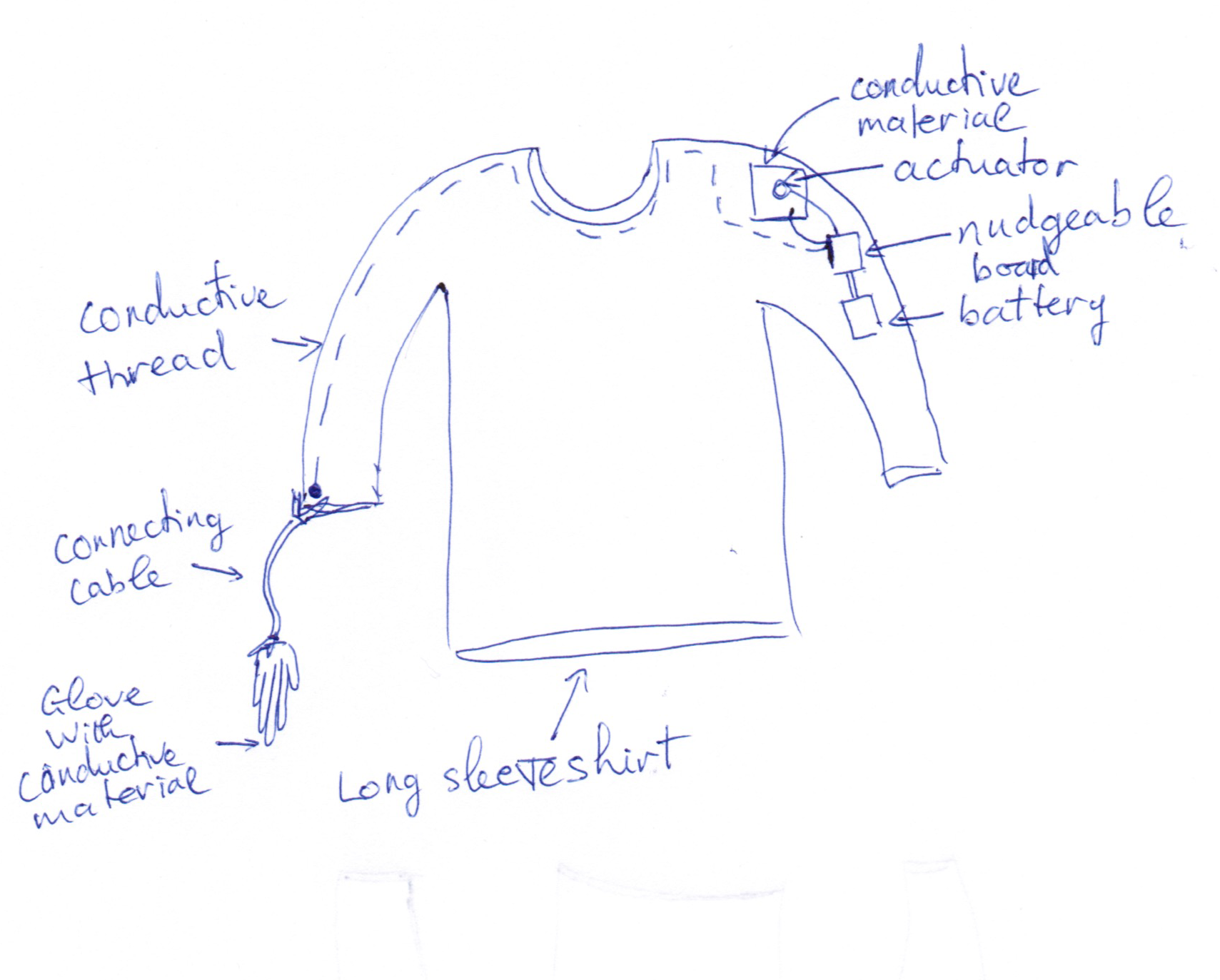 Body Centric Technologies Professor Kate Hartman Fall 2014 Airbag Schematic Fabric Diagram