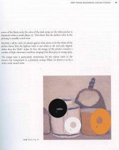 Morandi in Hornung's Colour: A Workshop for Artists and Designers