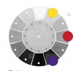 soure hue determining wheel03