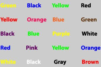 the stroop word color test essay Hypothesis testing on a stroop effect data set using a t-test  stroop effect lab report stroop then compared  physical color of a written color word.
