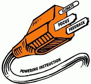 3 way switch wiring diagram buildmyowncabin images basic 3 way prong wire nilzanet