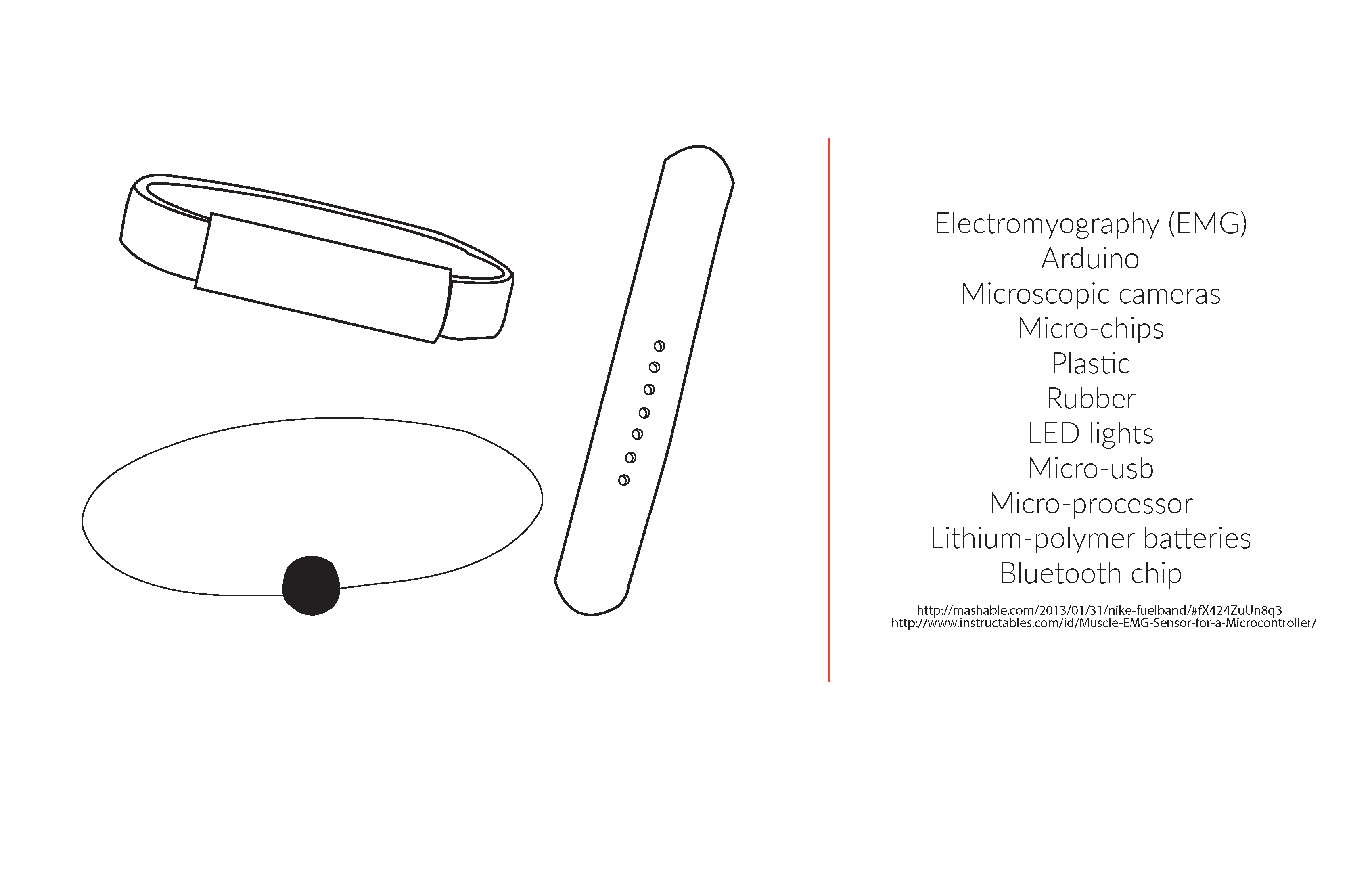 speculative wearables   wearable computing  fw2015  u2013 section 1