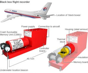 _73795341_flight_data_recorder_624in