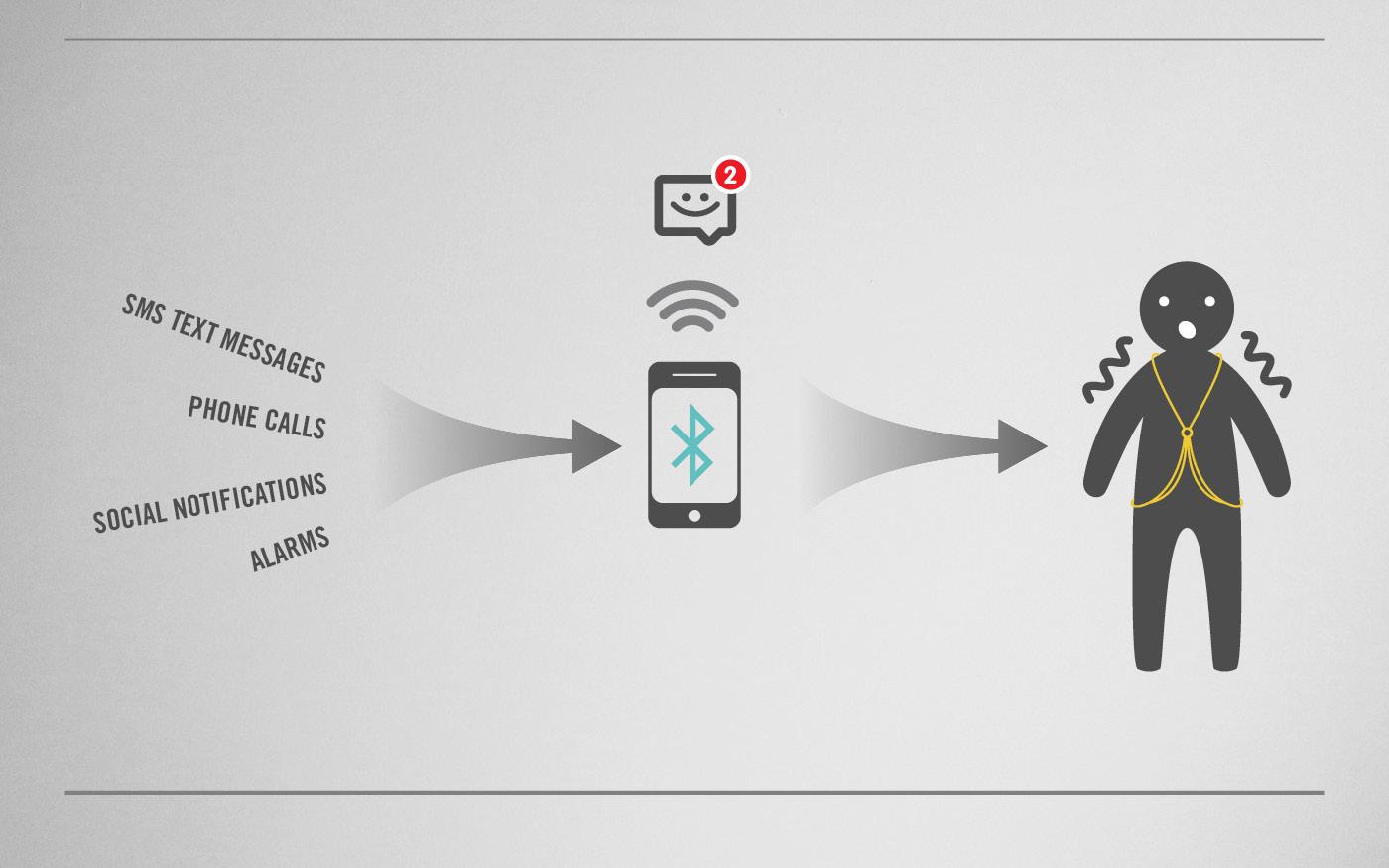Parce-One-smart-plug-smartphone-notifications | NextPremium