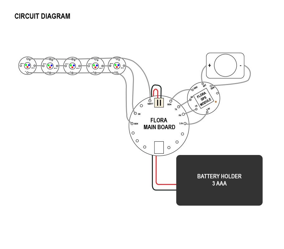 SomewhereSpecial-diagram