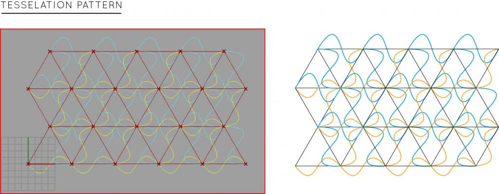 My Method Of Creating The Tessellated Pattern Could Be Broken Down In Steps Below
