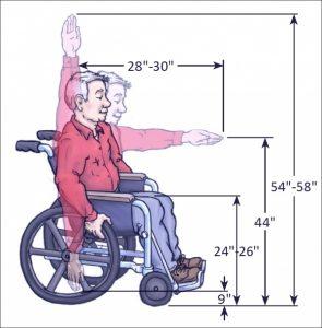 wheelchair-reach