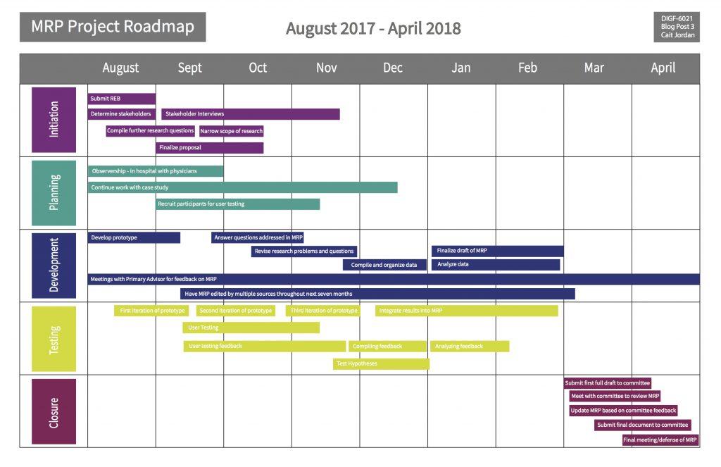 project_roadmaps_cait_jordan