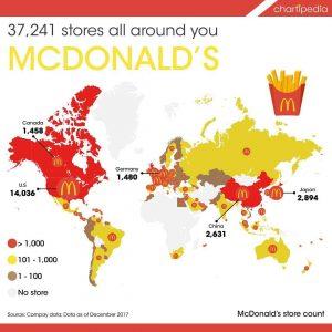 world-mcdonald