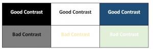 chart displaying blindess