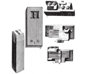 Gutenberg's system. Early nineteenth century. California State University - Northridge.