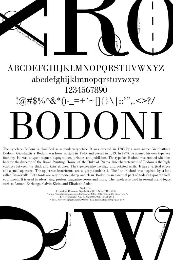 https://bmpfau28.wordpress.com/2013/10/24/bodoni-specimen-final-comp/