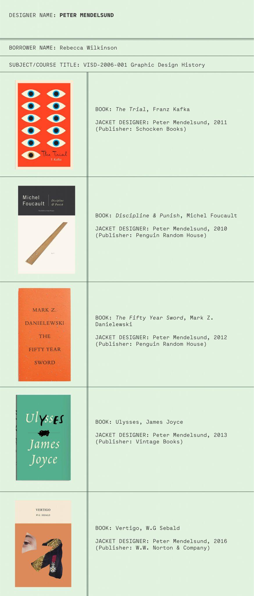 Peter Mendelsund Book Covers
